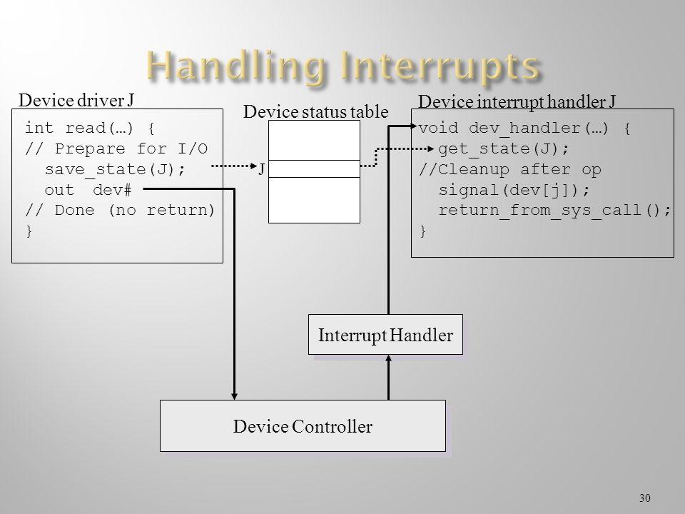 Handling Interrupts Device driver J Device interrupt handler J
