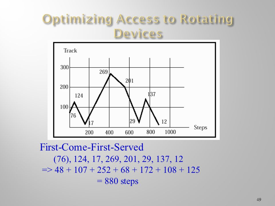Optimizing Access to Rotating Devices