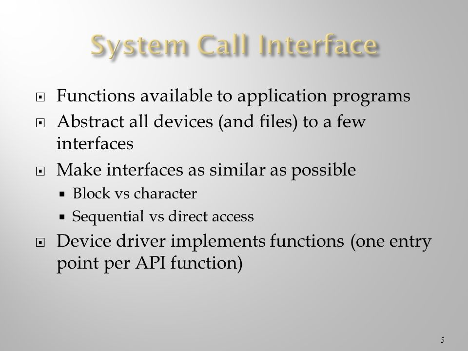 System Call Interface Functions available to application programs