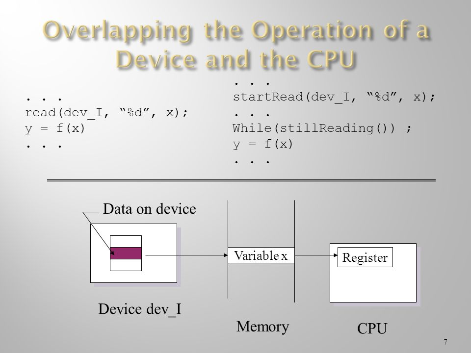 Overlapping the Operation of a Device and the CPU