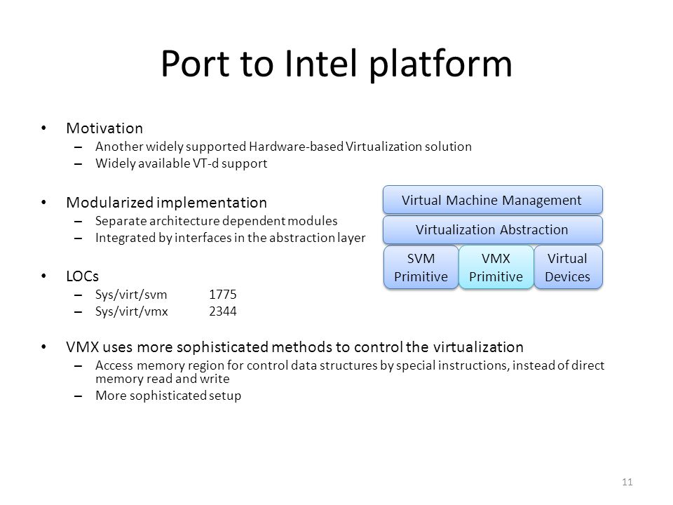 Content Overview Virtual Disk Port to Intel platform