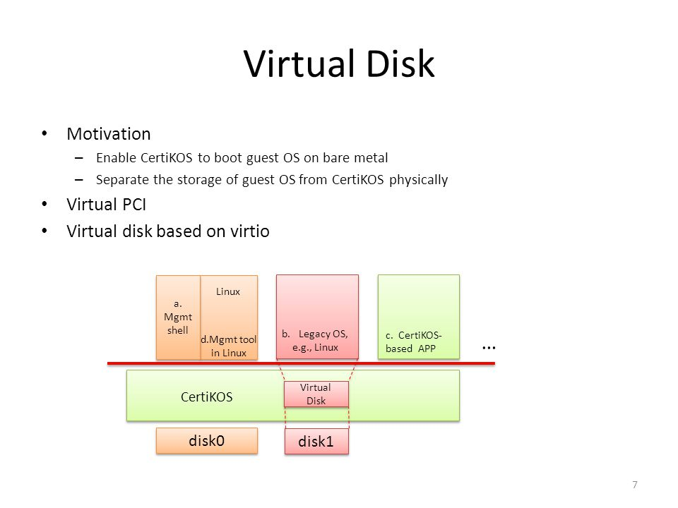Virtio Virtio. Rusty Russell, virtio: Towards a De-Facto Standard For Virtual I/O Devices Available in both Linux and Windows.