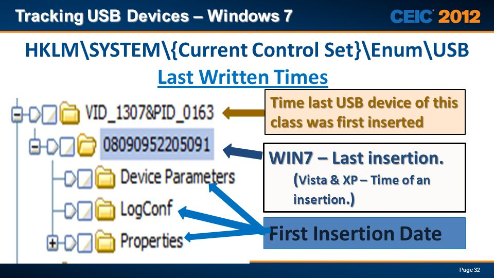 HKLM\SYSTEM\{Current Control Set}\Enum\USB