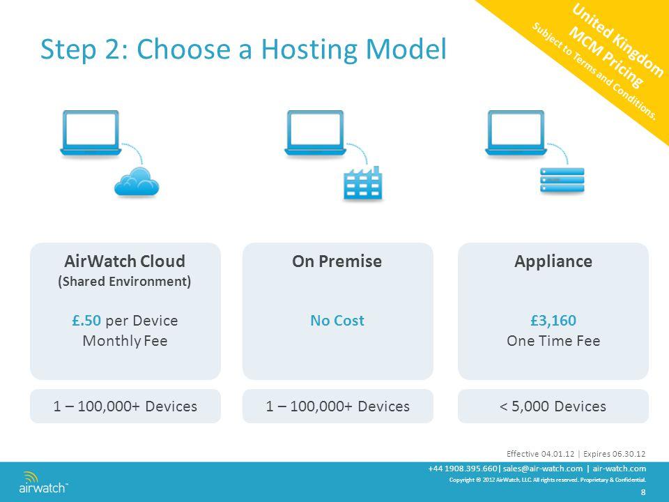Step 2: Choose a Hosting Model