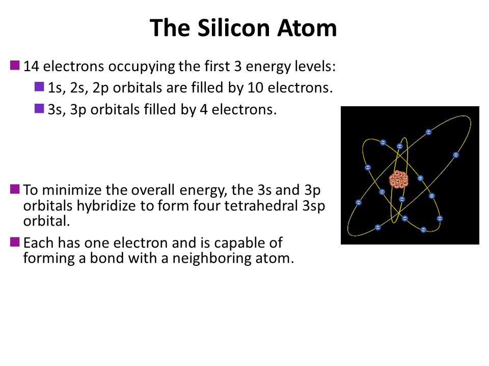 The Silicon Atom 14 electrons occupying the first 3 energy levels: