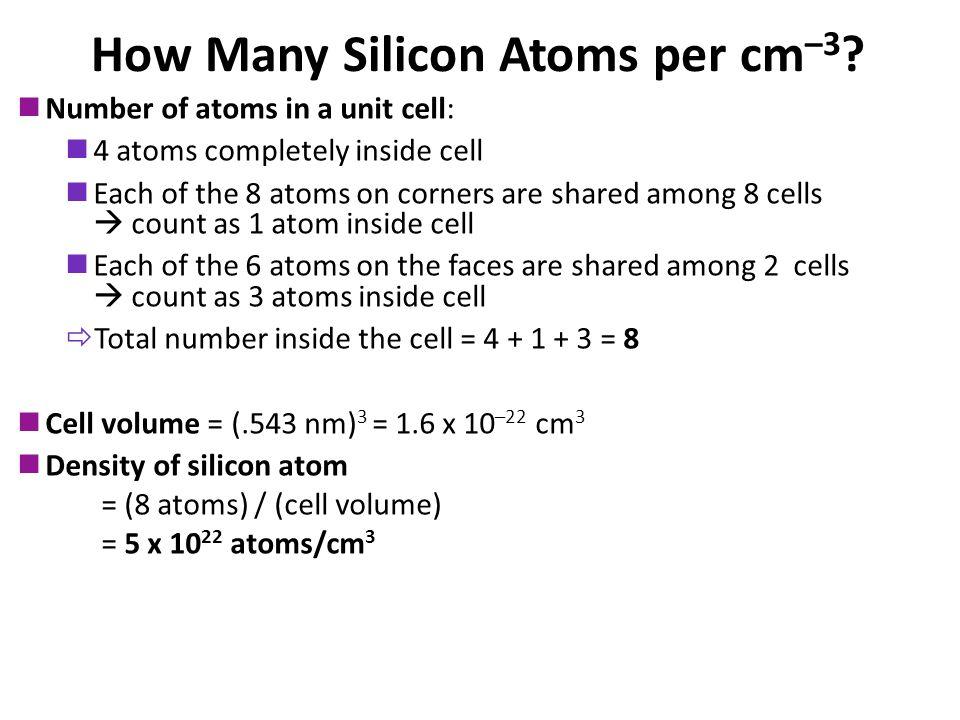 How Many Silicon Atoms per cm–3