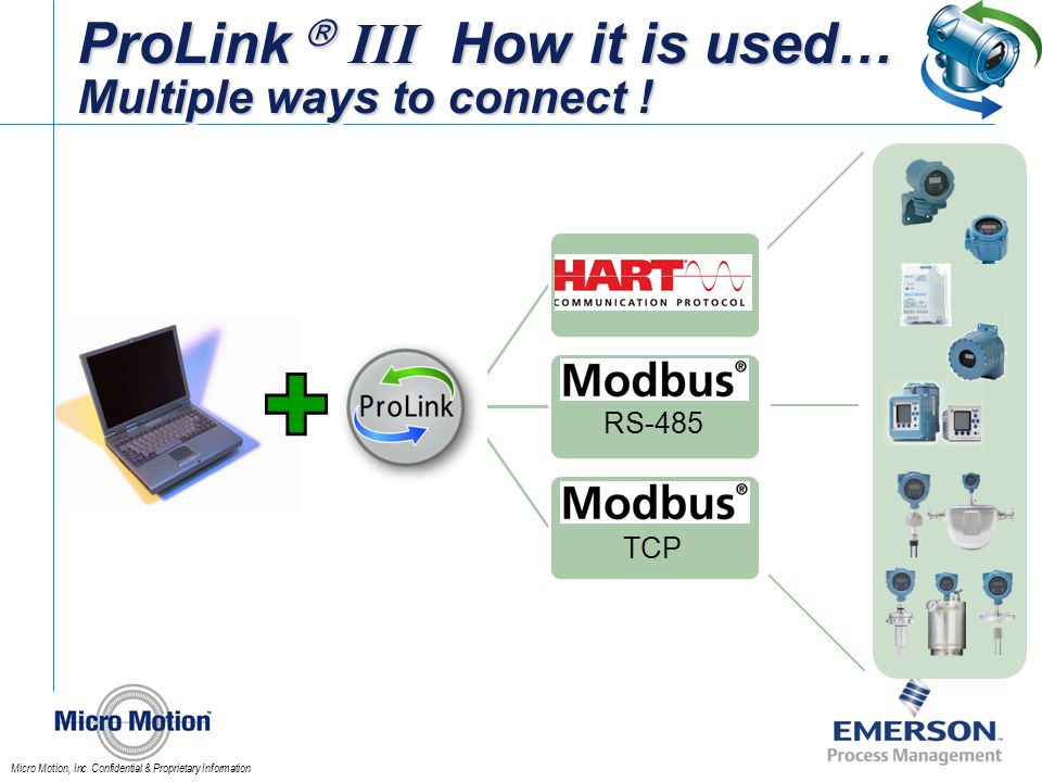 ProLink  III How it is used… Multiple ways to connect !