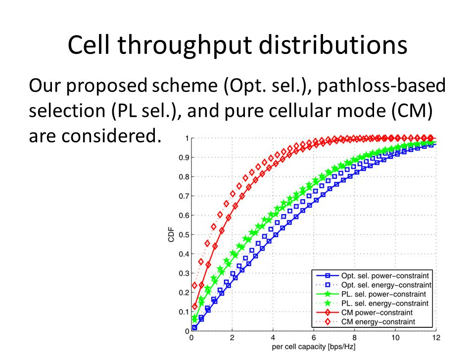 Cell throughput distributions