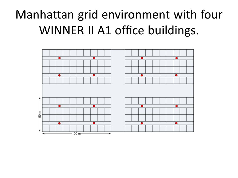 Manhattan grid environment with four WINNER II A1 office buildings.