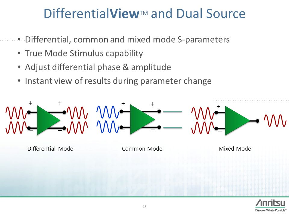 DifferentialViewTM and Dual Source