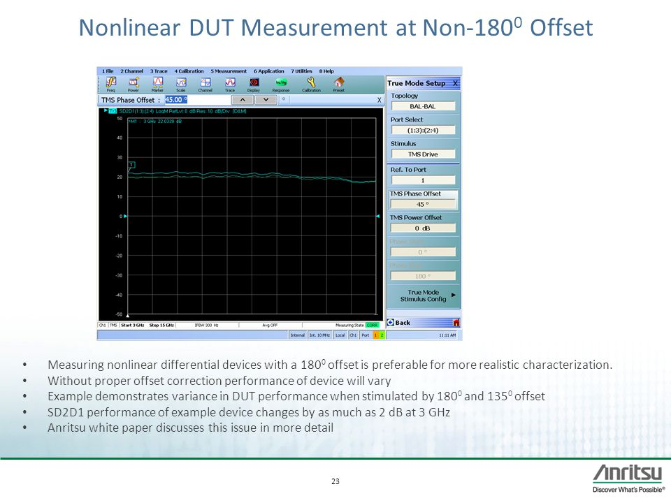 Nonlinear DUT Measurement at Non-1800 Offset