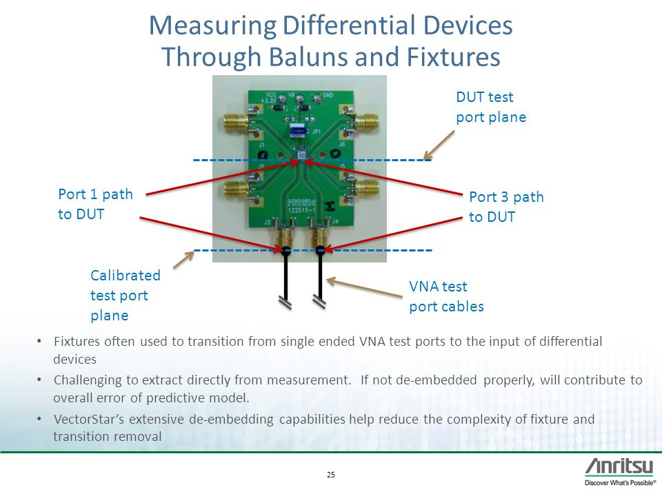 Measuring Differential Devices Through Baluns and Fixtures