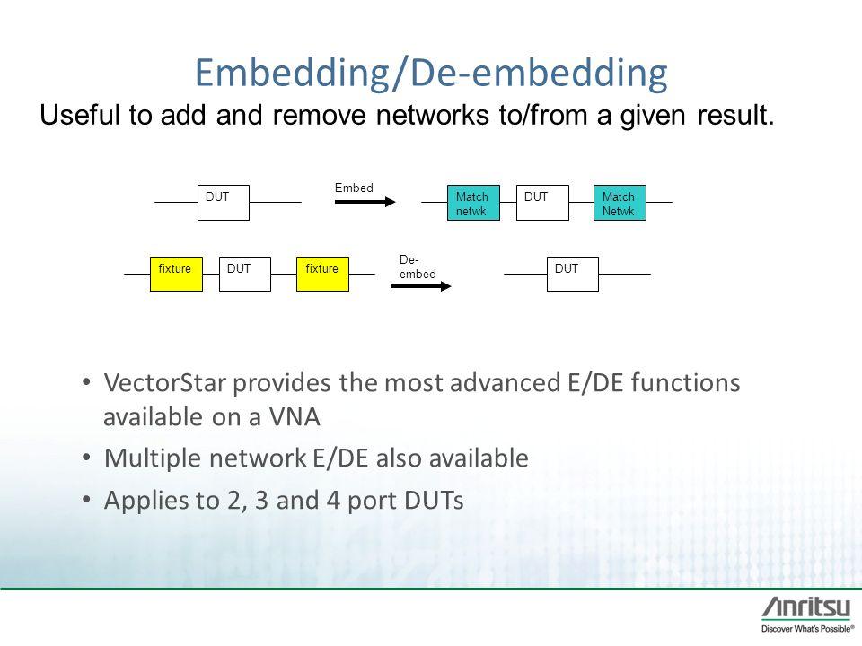 Embedding/De-embedding