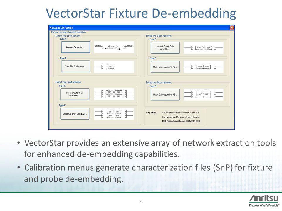 VectorStar Fixture De-embedding