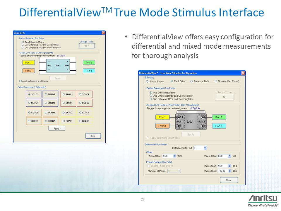 DifferentialViewTM True Mode Stimulus Interface
