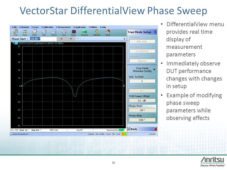 VectorStar DifferentialView Phase Sweep