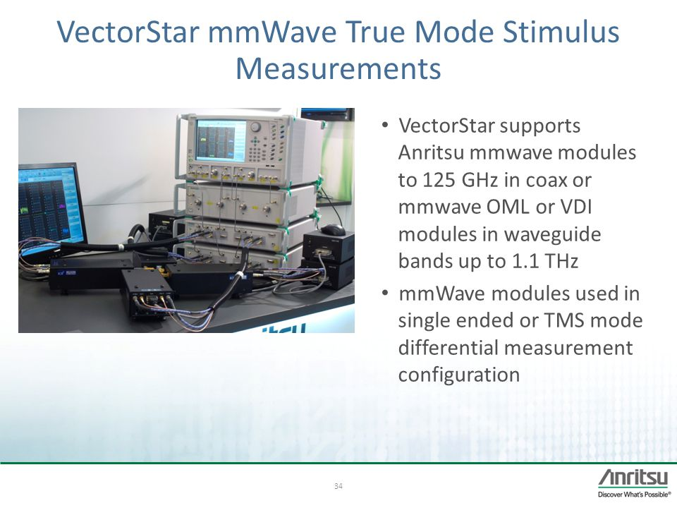 VectorStar mmWave True Mode Stimulus Measurements