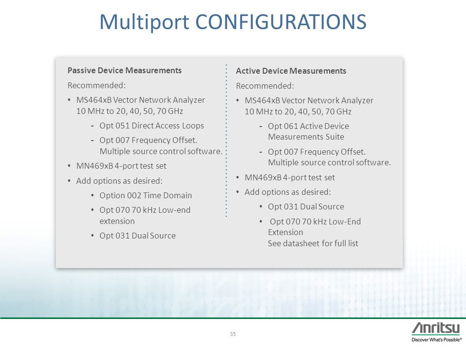 Multiport CONFIGURATIONS