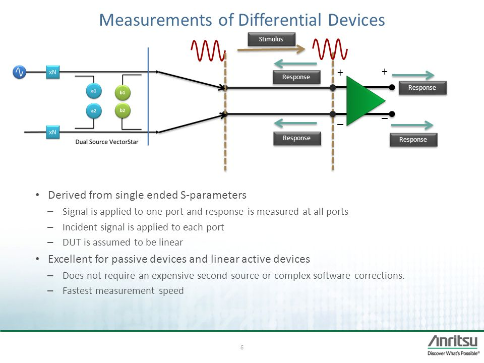 Measurements of Differential Devices