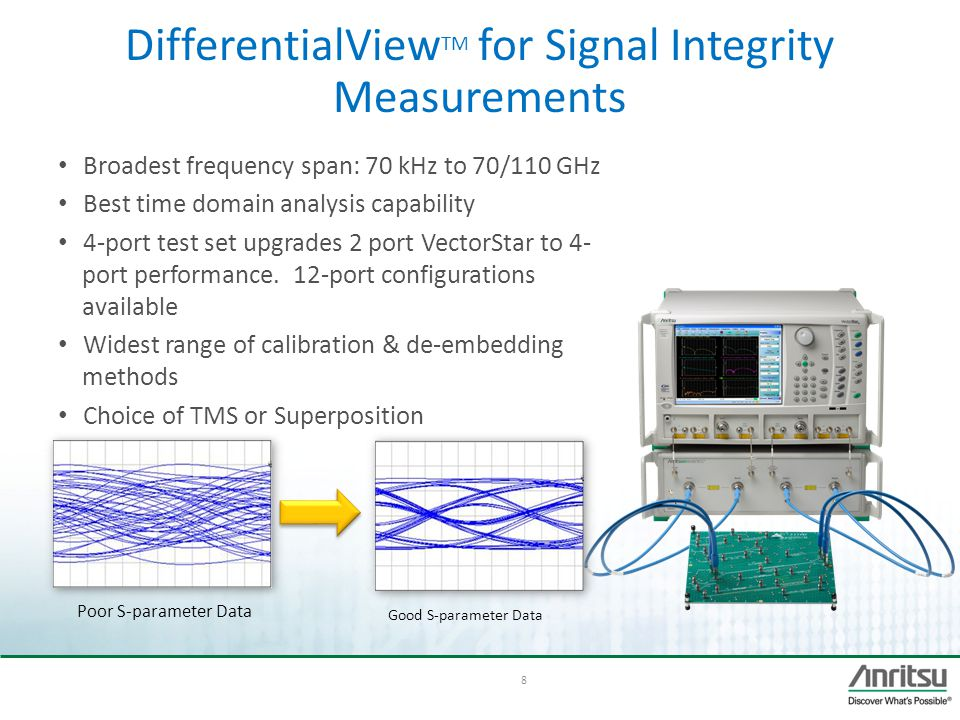 DifferentialViewTM for Signal Integrity Measurements