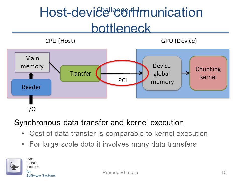 Host-device communication bottleneck