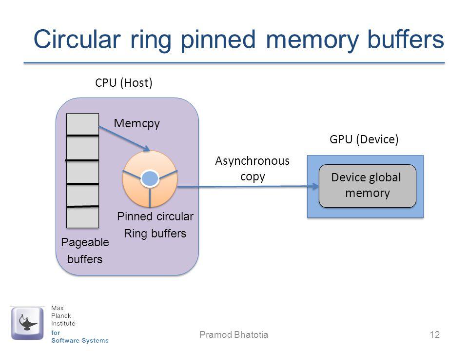Circular ring pinned memory buffers