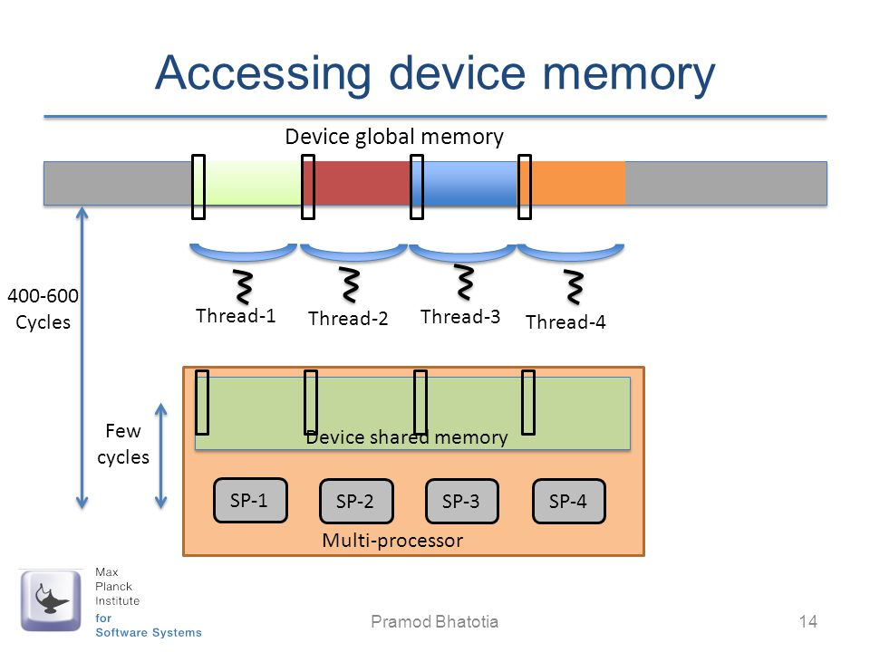 Accessing device memory