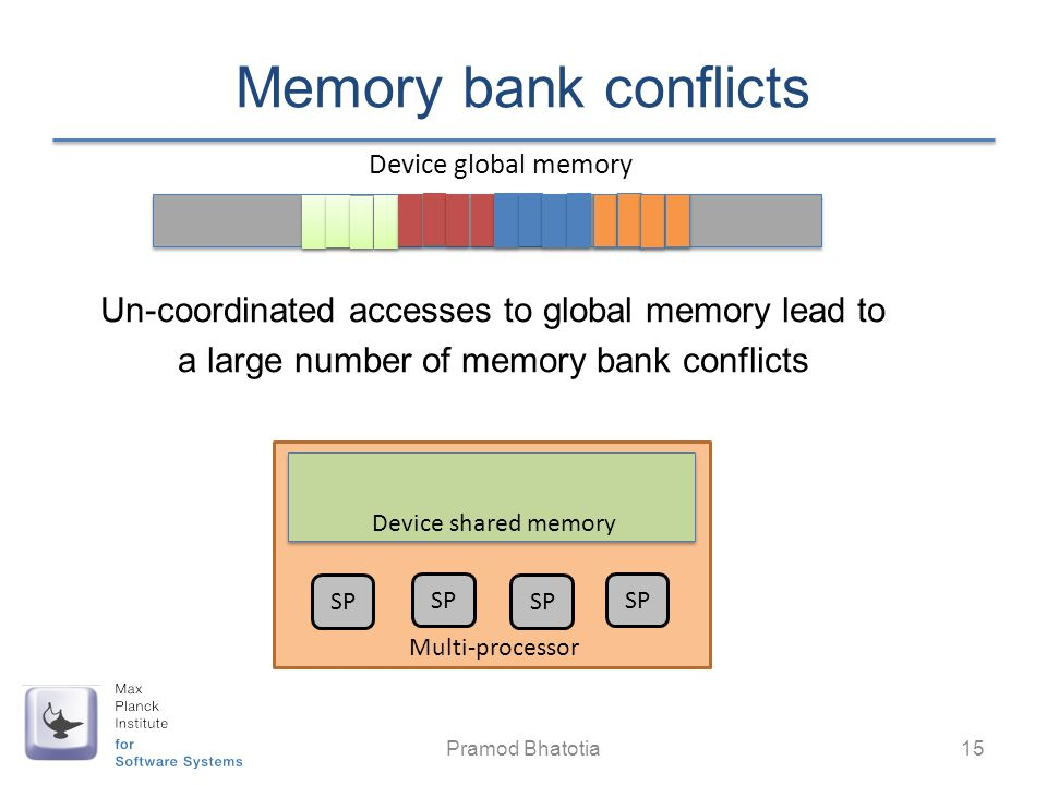 Memory bank conflicts Device global memory. Un-coordinated accesses to global memory lead to a large number of memory bank conflicts