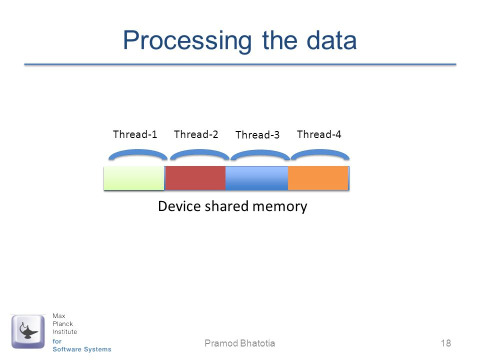 Processing the data Device shared memory Thread-1 Thread-2 Thread-3
