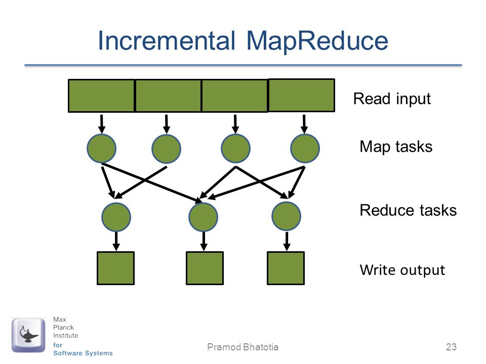 Incremental MapReduce