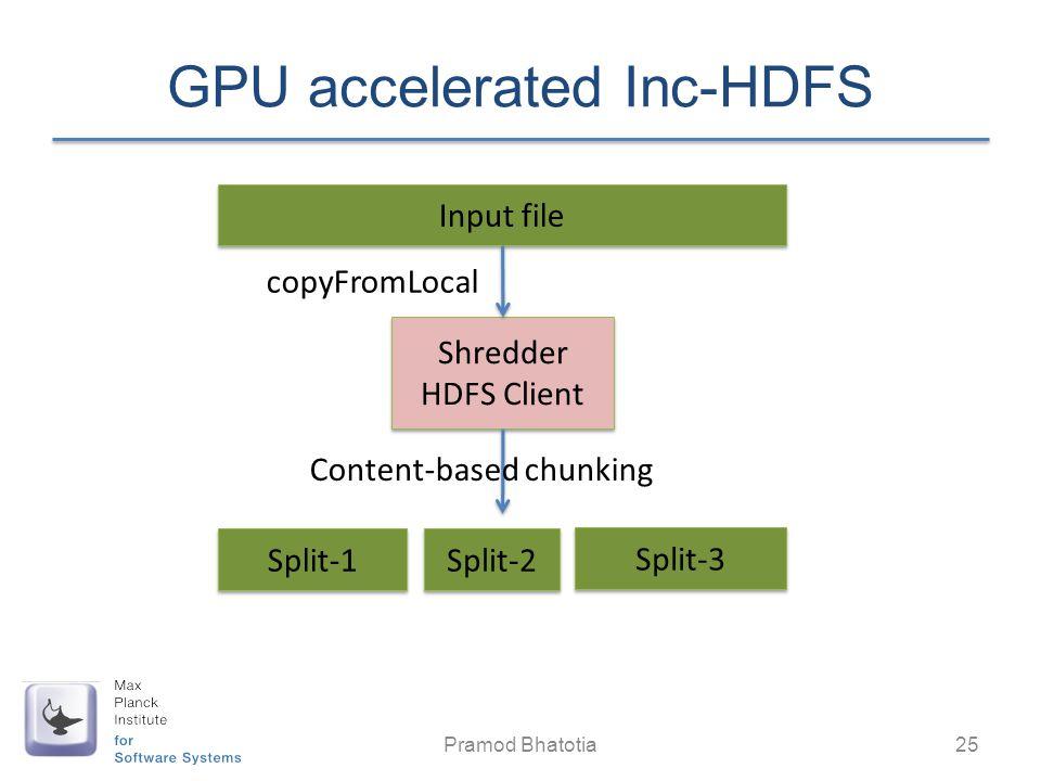 GPU accelerated Inc-HDFS
