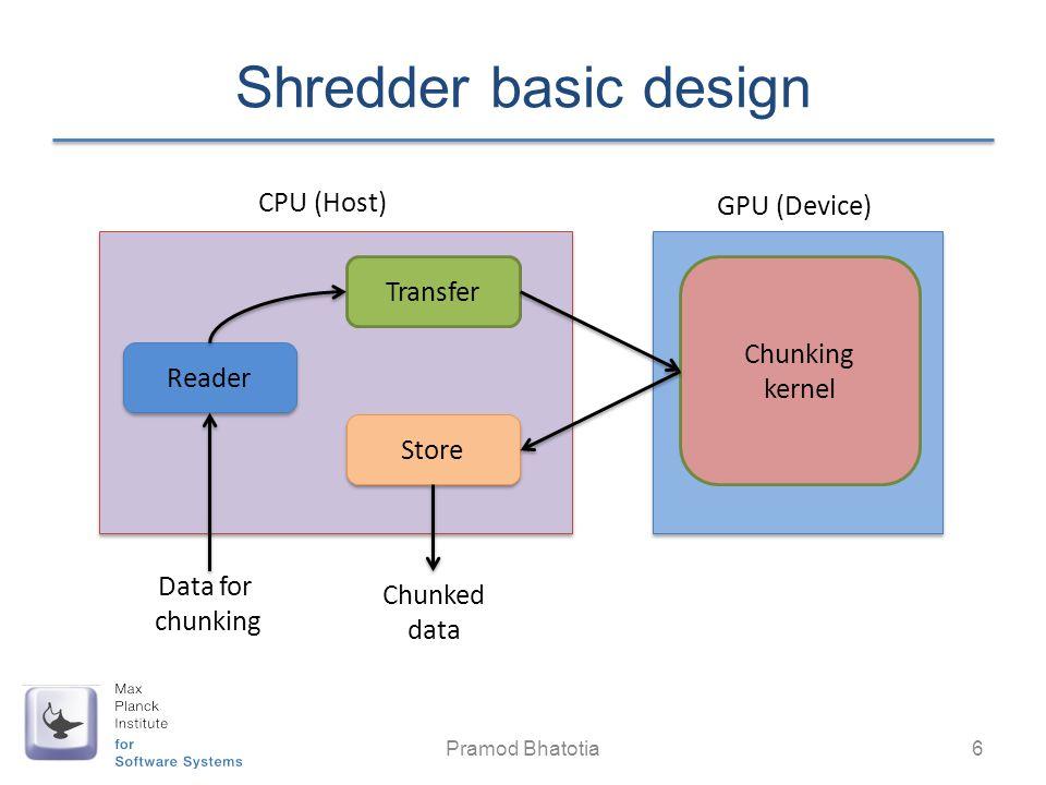 Shredder basic design CPU (Host) GPU (Device) Transfer Chunking kernel