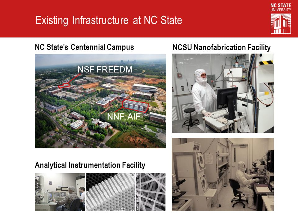 Existing Infrastructure at NC State