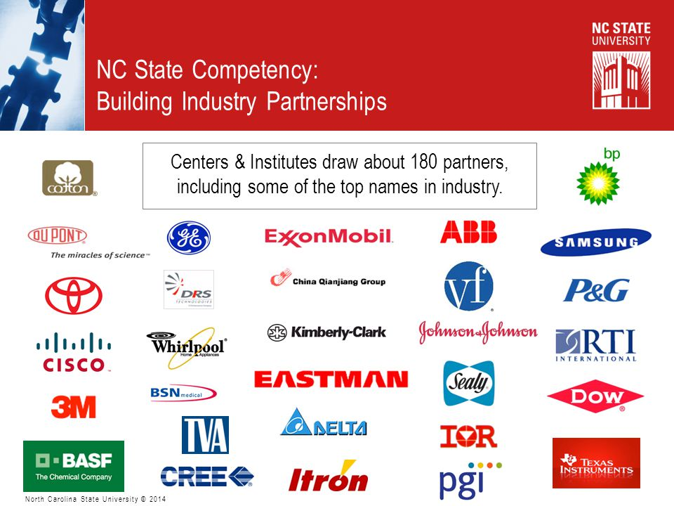 Building Industry Partnerships