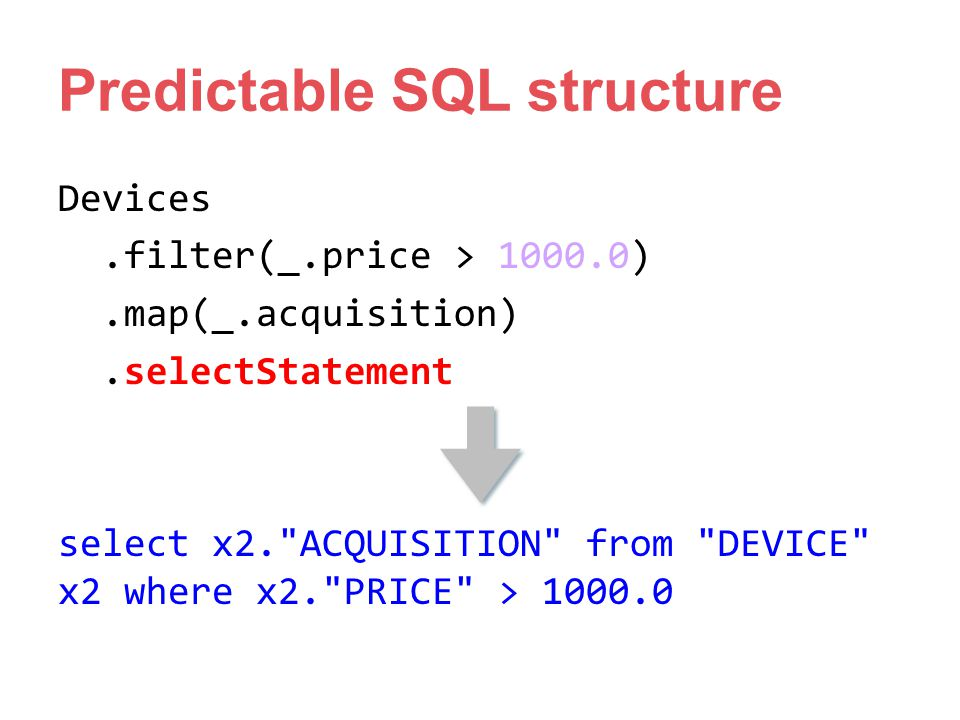 Predictable SQL structure