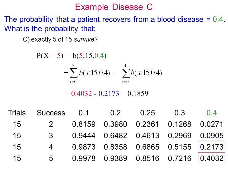 IMSE 213 Prob&Statistics Example Disease C. 4/1/2017.