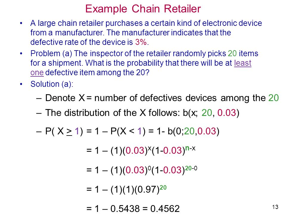 Example Chain Retailer