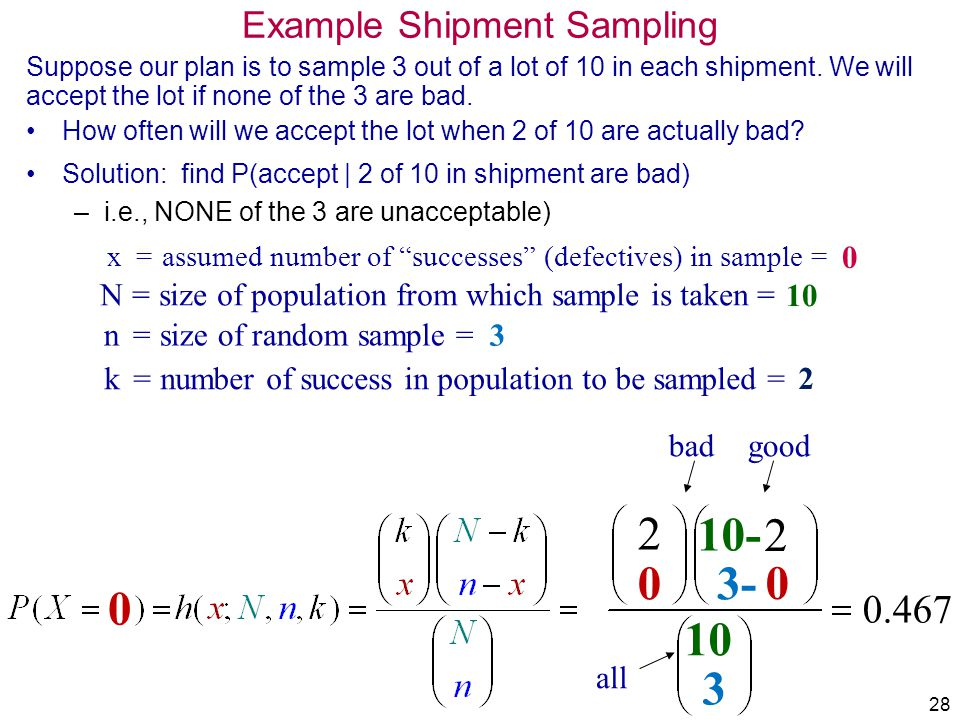 Example Shipment Sampling