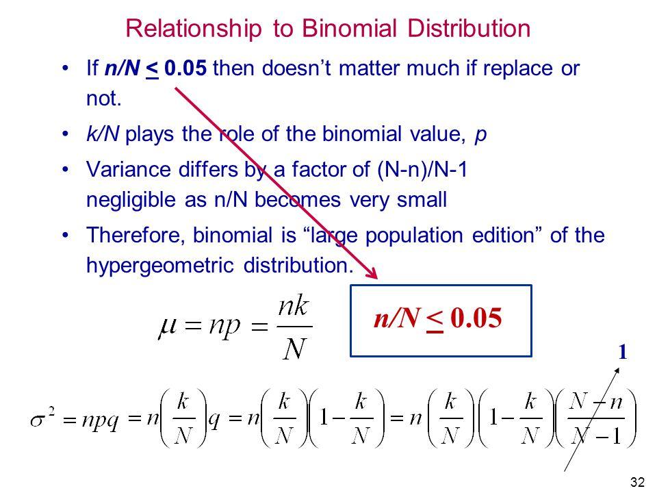 Relationship to Binomial Distribution