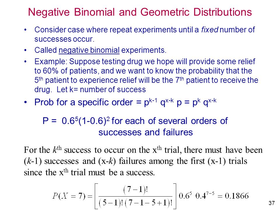 Negative Binomial and Geometric Distributions
