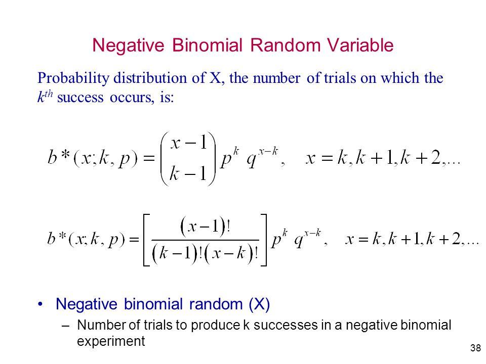 Negative Binomial Random Variable
