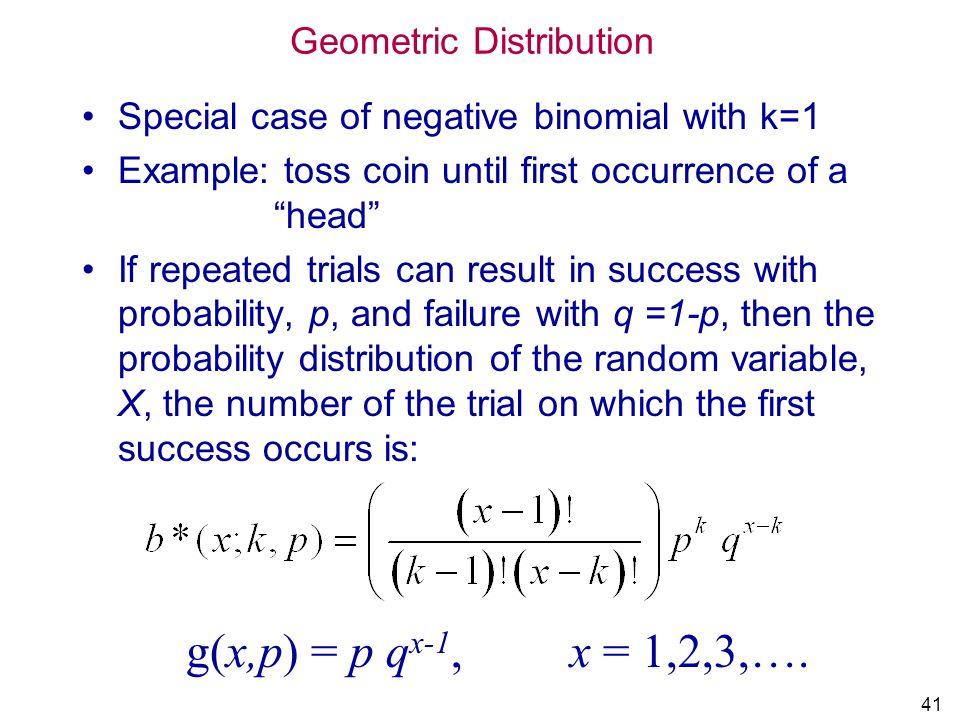 Geometric Distribution