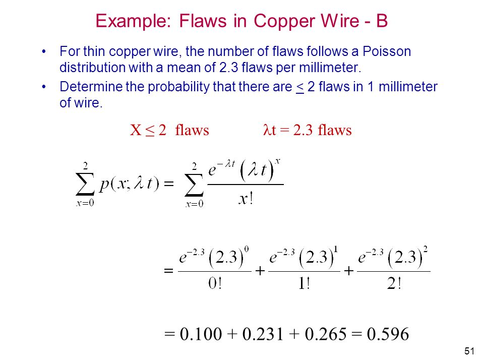 Example: Flaws in Copper Wire - B
