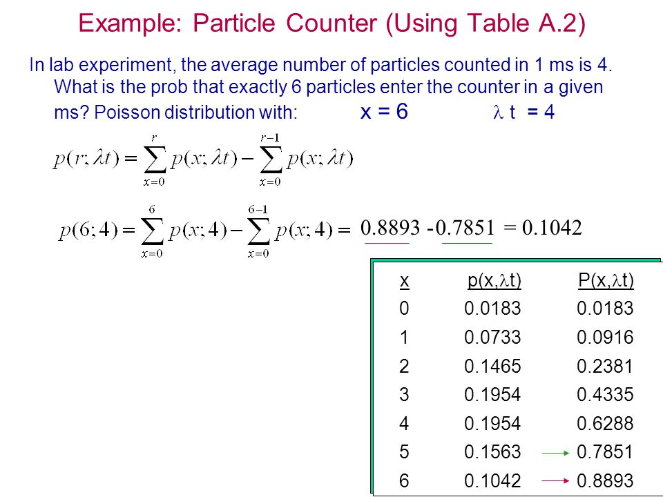 Example: Particle Counter (Using Table A.2)