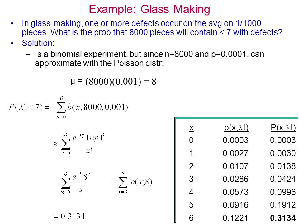 Example: Glass Making (8000)(0.001) = 8