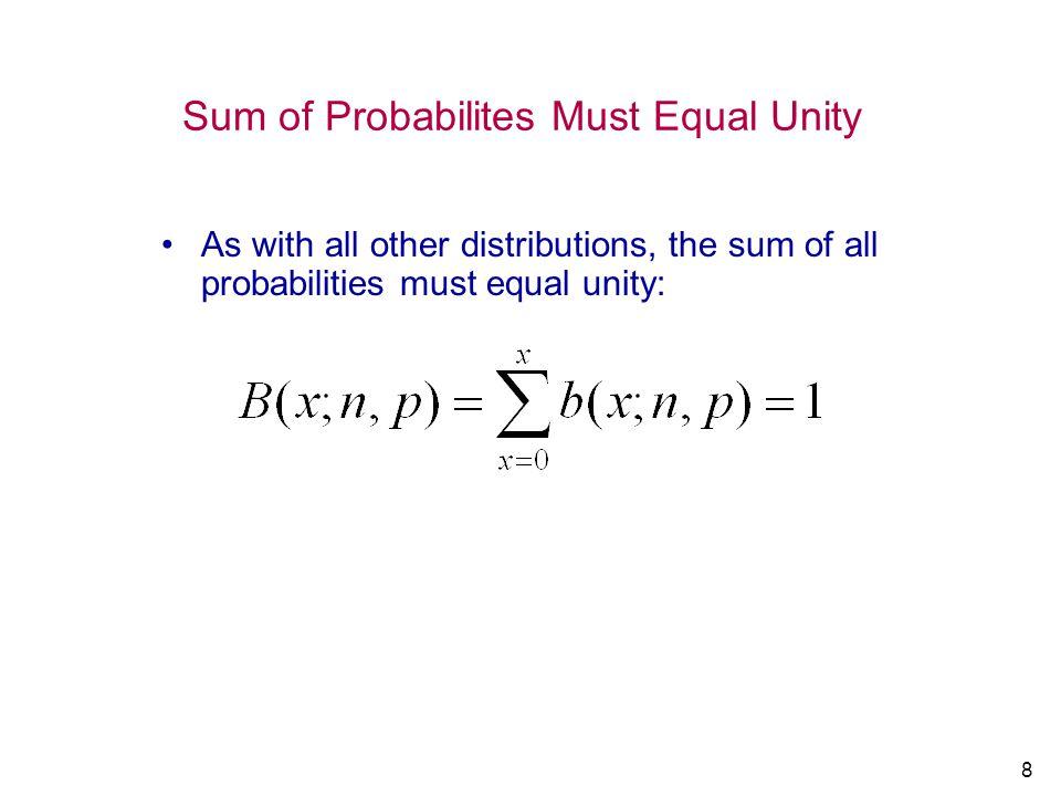 Sum of Probabilites Must Equal Unity