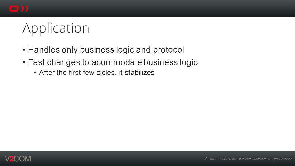 Application Handles only business logic and protocol