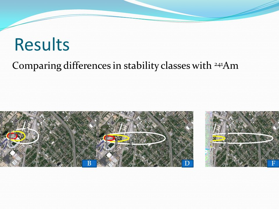 Results Comparing differences in stability classes with 241Am B D F