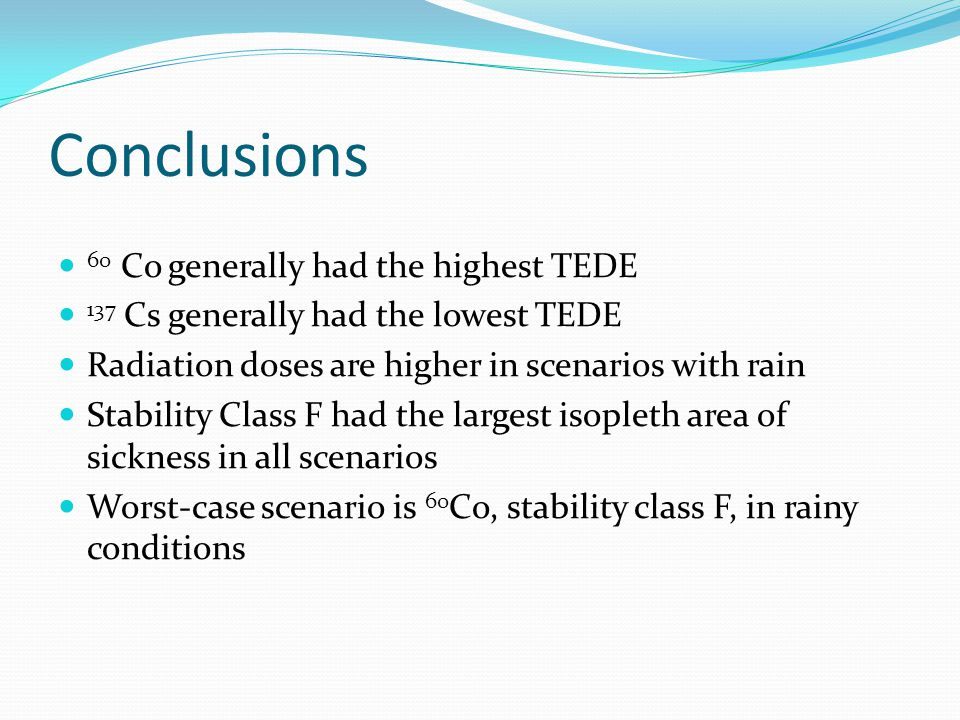 Conclusions 60 Co generally had the highest TEDE