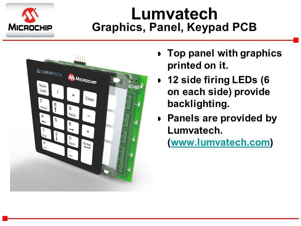 Lumvatech Graphics, Panel, Keypad PCB